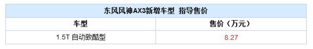 东风风神AX3自动至酷型上市 售价8.27万元