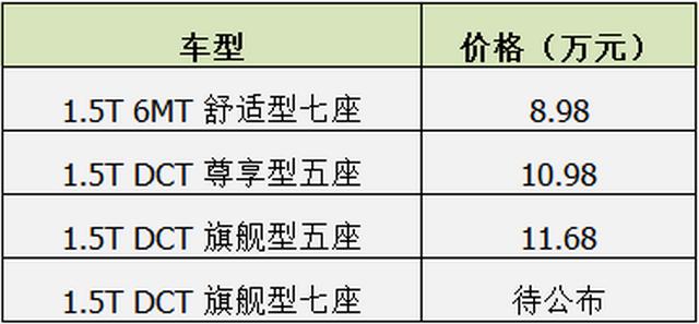 新款宝骏560疑似售价曝光 或8.98万起售